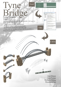 tyne_bridge_poster