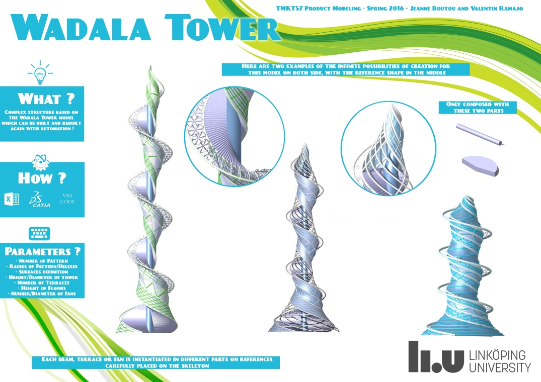 6_GROUP20_Wadala_Tower_Poster