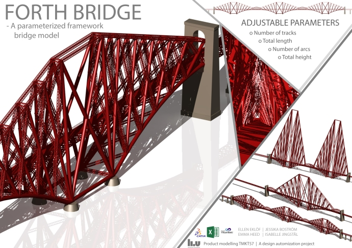 Group11_Poster_Forth_Bridge