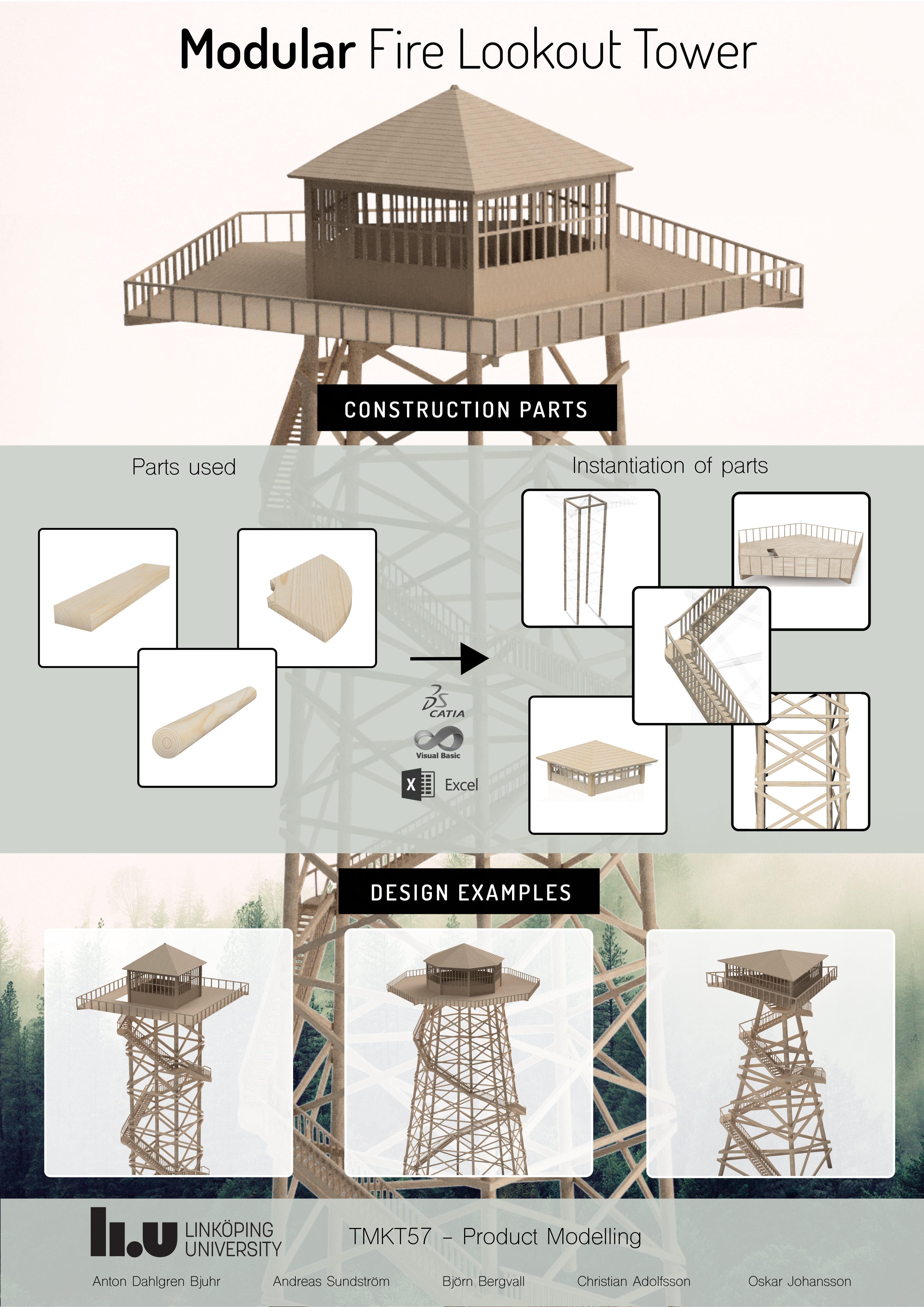 INLAMNING_Fire_lookout_tower_poster