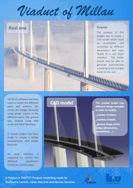 19Poster_Viaduct_of_Millaucf36e8175374a1b96b49ebfc3112a89f9934c53b888d4e11d9ab8b161b0f121c